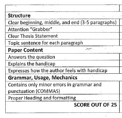 Www Oppapers Com Essays  Critical Question Essay On Harrison Bergeron By Karl Vonnegut  Sample High School Essay also Apa Format Sample Paper Essay  Paragraph Essay On Harrison Bergeron Harrison Bergeron Essay How To Write An Essay For High School